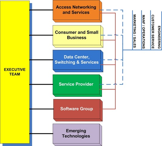 Microsoft Access within an Organization's Overall Database Strategy